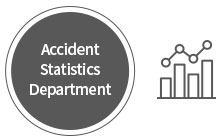 Accident Statistics Department