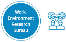 Work Environment Research Bureau